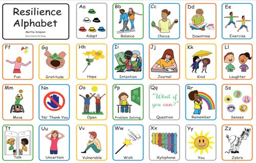 Image showing letter cards in resilience alphabet