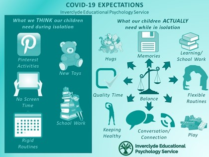 Infographic from Inverclyde Educational Psychology Service